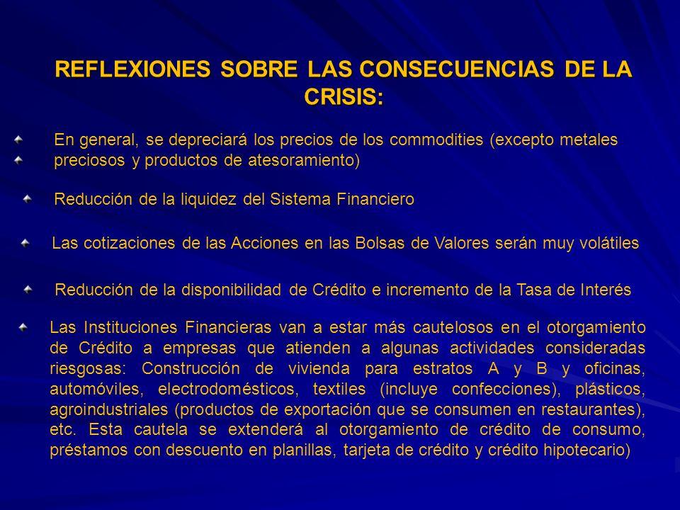 Reducción de la liquidez del Sistema Financiero Reducción de la disponibilidad de Crédito e incremento de la Tasa de Interés Las cotizaciones de las A