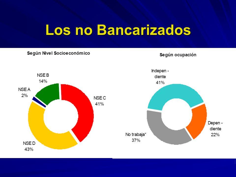 Los no Bancarizados
