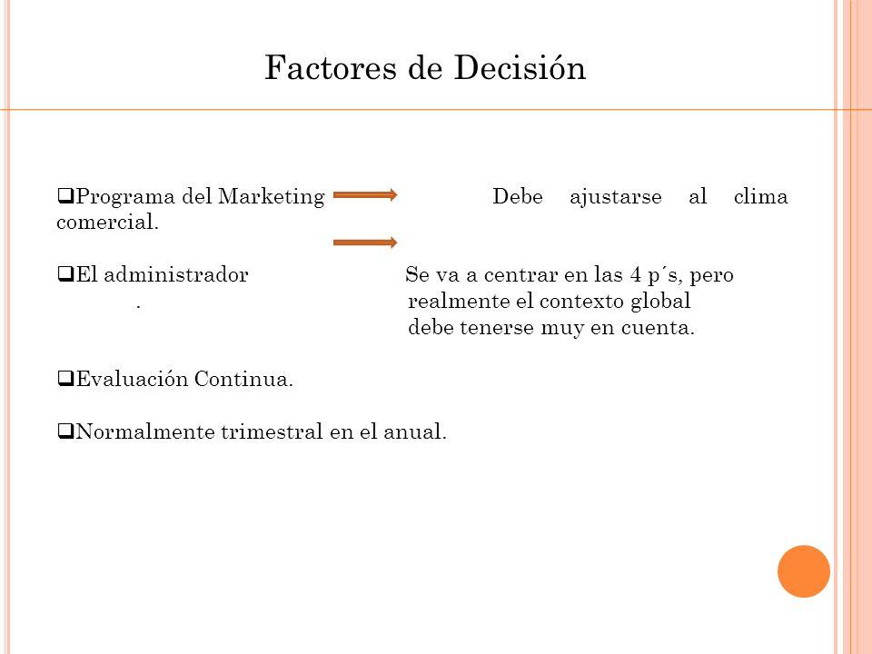 ESTRATEGIA SELECCIÓN MERCADOS COMBINACIÓN MERCADOS/PRODUCTOS FORMAS DE ENTRADA COMBINACIÓN MERCADOS/OBJETIVO MARKETING MIX MARKETING INTERNACIONAL Decisiones Básicas