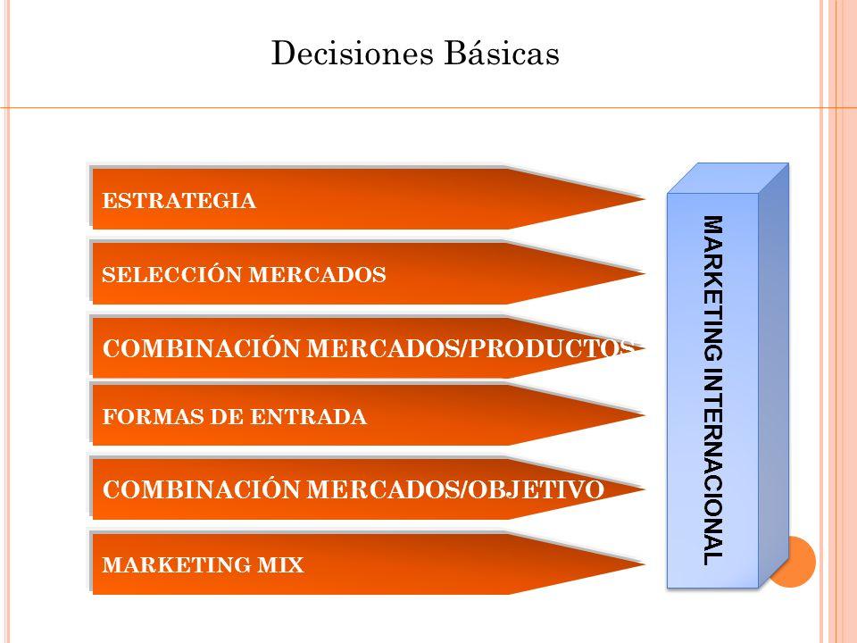 Caso Practico IDENTIFICACION DEL PLAN DE INTERNACIONALIZACIÓN DE DECO ANALISIS DEL ENTORNO Amenazas: - Crisis del mercado español de aparatos de iluminación debido a la disminución de la demanda interna.