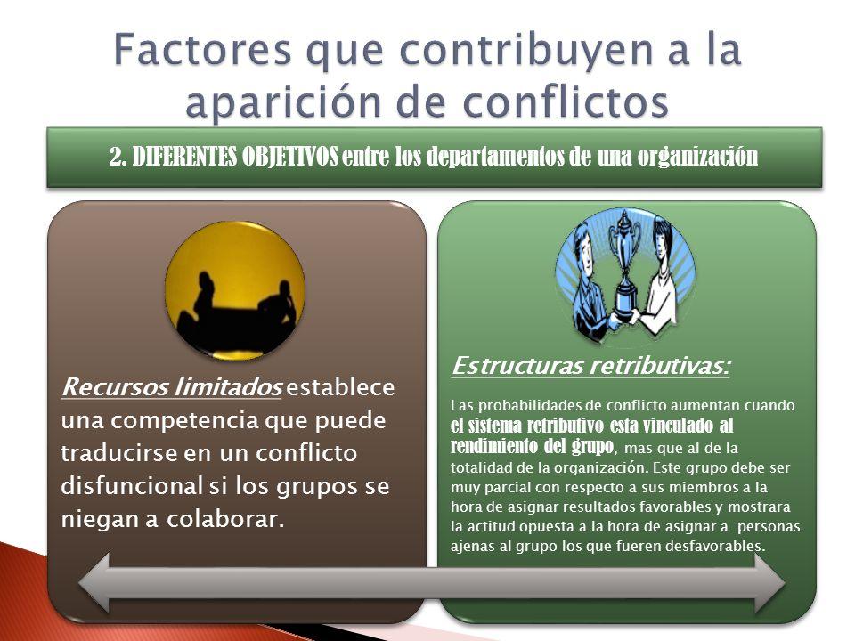 Recursos limitados establece una competencia que puede traducirse en un conflicto disfuncional si los grupos se niegan a colaborar. Estructuras retrib