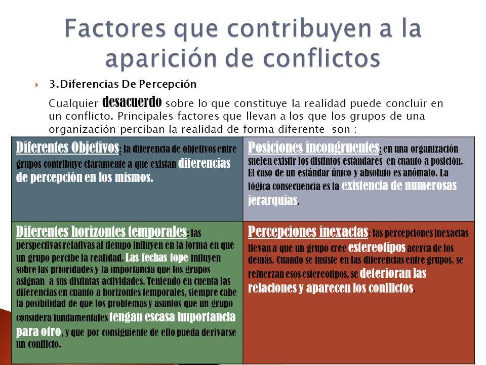 3.Diferencias De Percepción Cualquier desacuerdo sobre lo que constituye la realidad puede concluir en un conflicto. Principales factores que llevan a