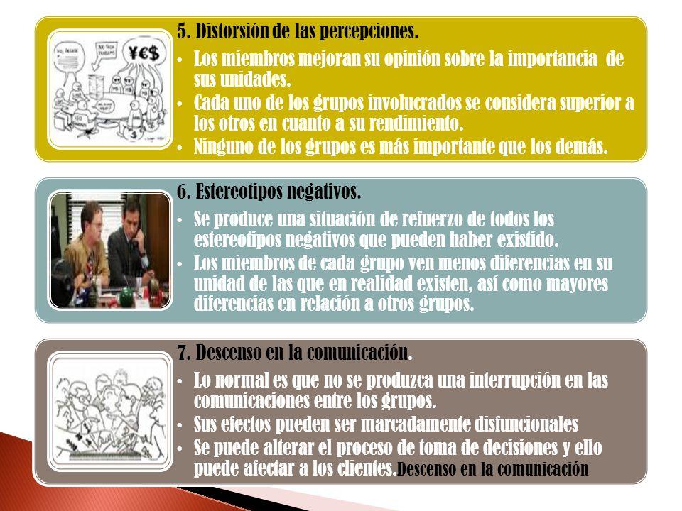 5. Distorsión de las percepciones. Los miembros mejoran su opinión sobre la importancia de sus unidades. Cada uno de los grupos involucrados se consid