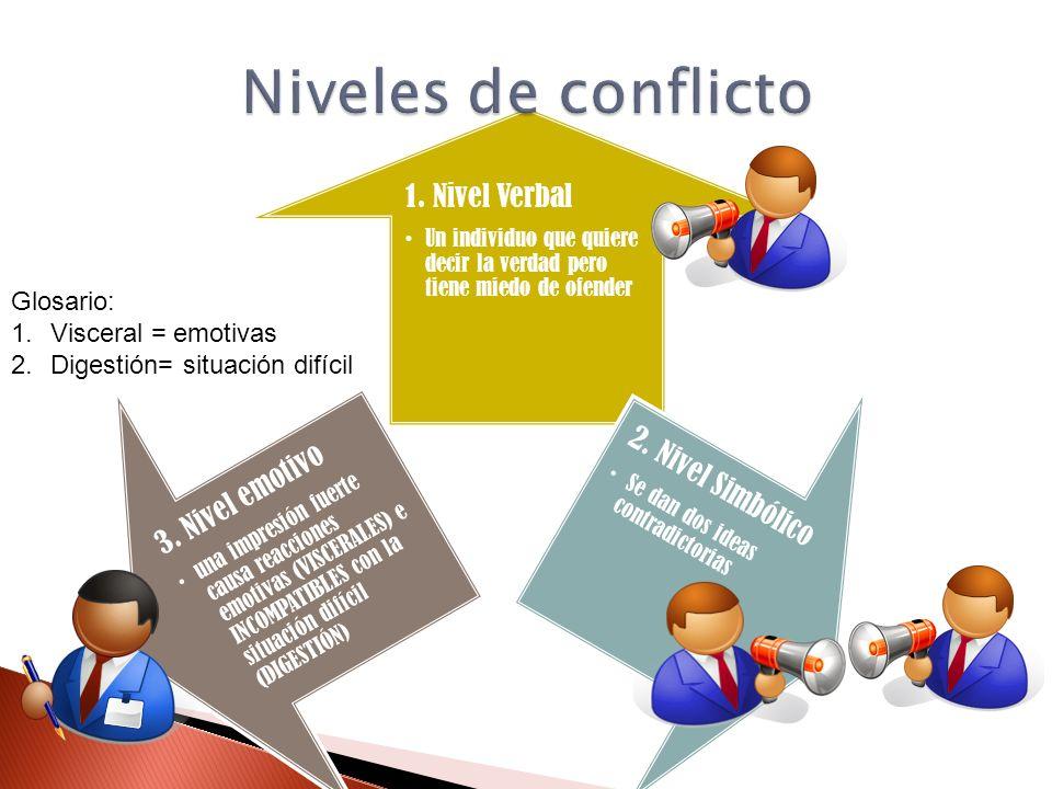 1.Fase temprana 3. crisis 2. escalamiento 5. dialogo 6.