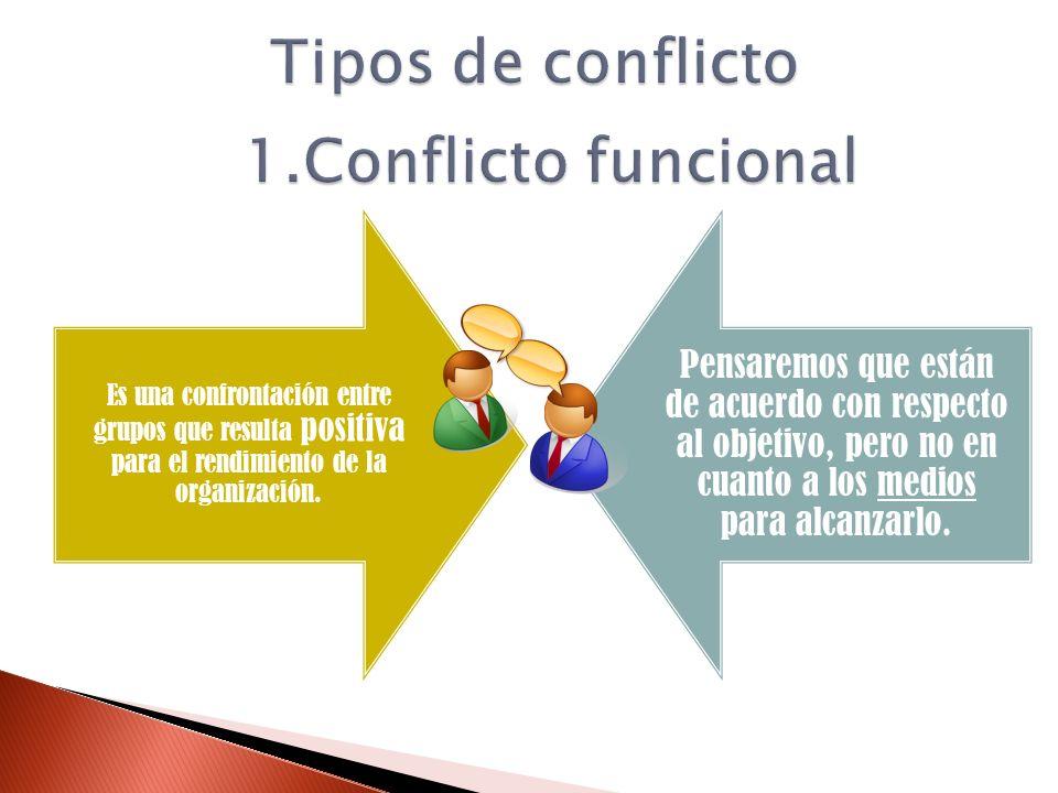 Es una confrontación entre grupos que resulta positiva para el rendimiento de la organización. Pensaremos que están de acuerdo con respecto al objetiv