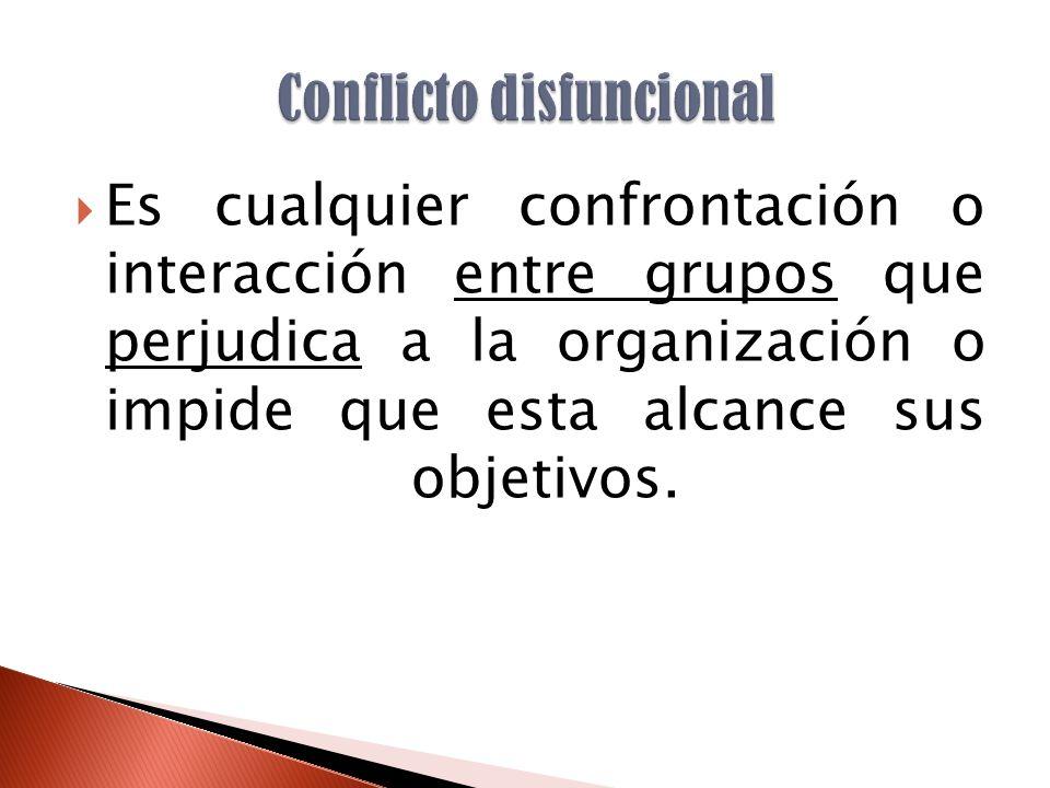 Reconocer y definir el conflicto Identificar el motivo del conflicto 3.
