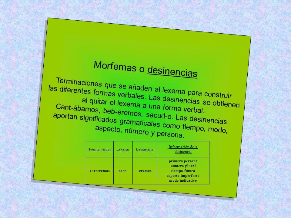 Morfemas o desinencias Terminaciones que se añaden al lexema para construir las diferentes formas verbales. Las desinencias se obtienen al quitar el l