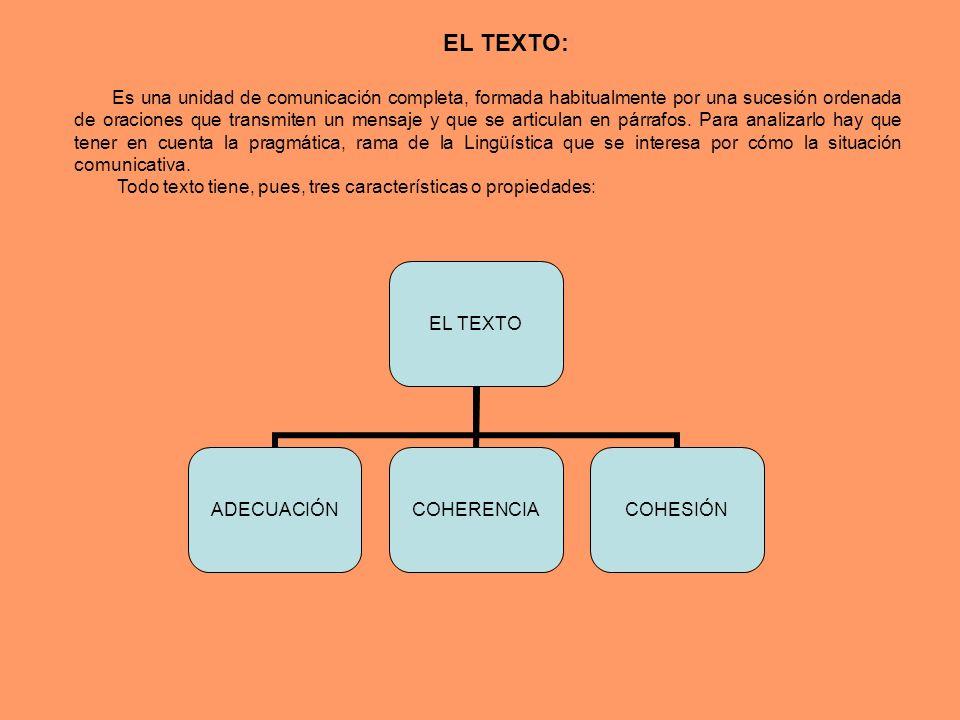 EL TEXTO: Es una unidad de comunicación completa, formada habitualmente por una sucesión ordenada de oraciones que transmiten un mensaje y que se arti