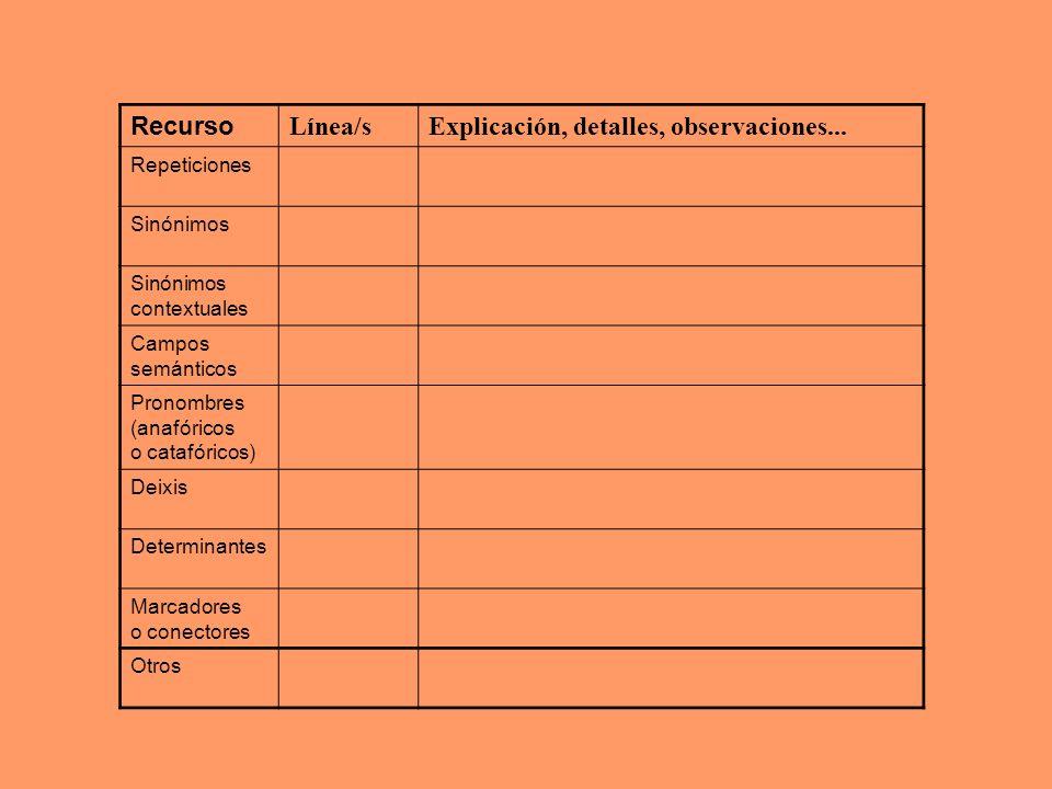 Recurso Línea/sExplicación, detalles, observaciones... Repeticiones Sinónimos Sinónimos contextuales Campos semánticos Pronombres (anafóricos o catafó