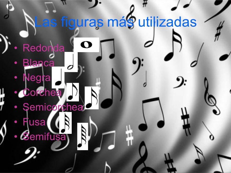 La duración de las distintas figuras musicales La duración de la redonda es de 4 tiempos.