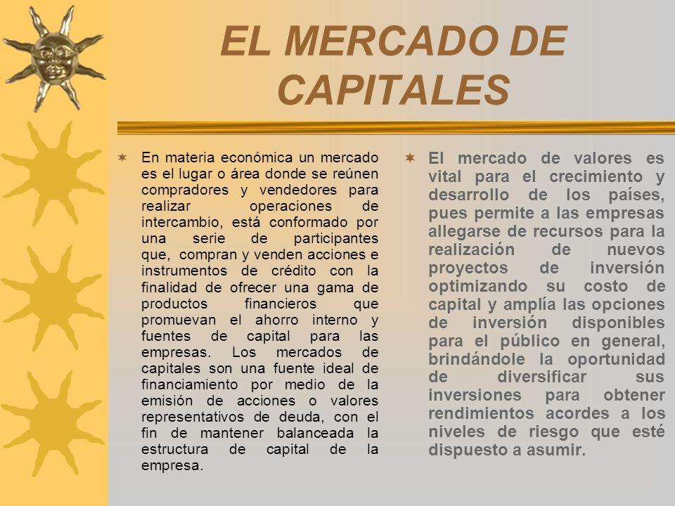 EL MERCADO DE CAPITALES En materia económica un mercado es el lugar o área donde se reúnen compradores y vendedores para realizar operaciones de inter