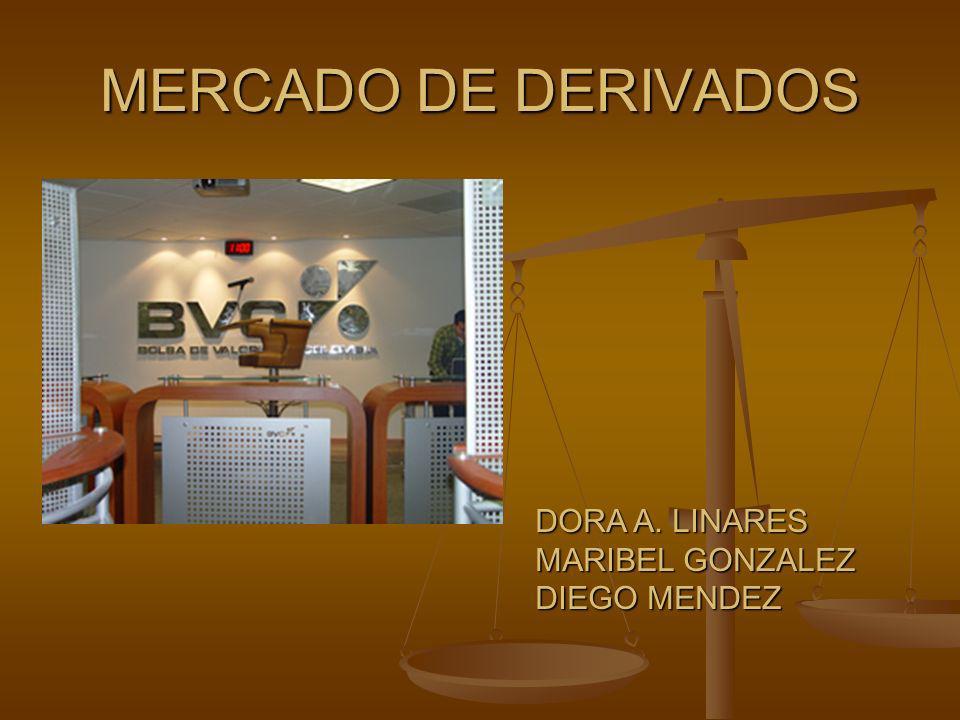 MERCADO DE DERIVADOS DORA A. LINARES MARIBEL GONZALEZ DIEGO MENDEZ