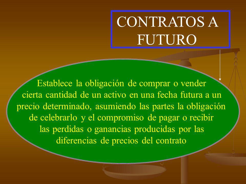CONTRATOS A FUTURO Establece la obligación de comprar o vender cierta cantidad de un activo en una fecha futura a un precio determinado, asumiendo las