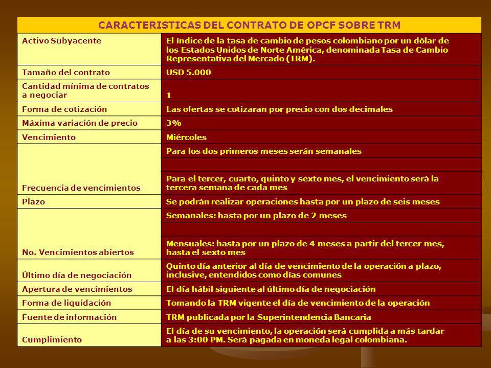 CARACTERISTICAS DEL CONTRATO DE OPCF SOBRE TRM Activo Subyacente El índice de la tasa de cambio de pesos colombiano por un dólar de los Estados Unidos
