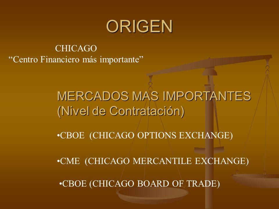 ORIGEN CHICAGO Centro Financiero más importante CBOE (CHICAGO BOARD OF TRADE) CME (CHICAGO MERCANTILE EXCHANGE) MERCADOS MAS IMPORTANTES (Nivel de Con