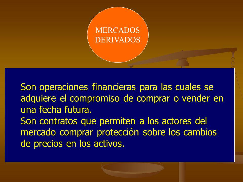 MERCADOS DERIVADOS Son operaciones financieras para las cuales se adquiere el compromiso de comprar o vender en una fecha futura. Son contratos que pe