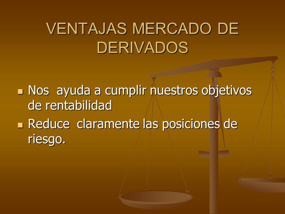 VENTAJAS MERCADO DE DERIVADOS Nos ayuda a cumplir nuestros objetivos de rentabilidad Nos ayuda a cumplir nuestros objetivos de rentabilidad Reduce cla