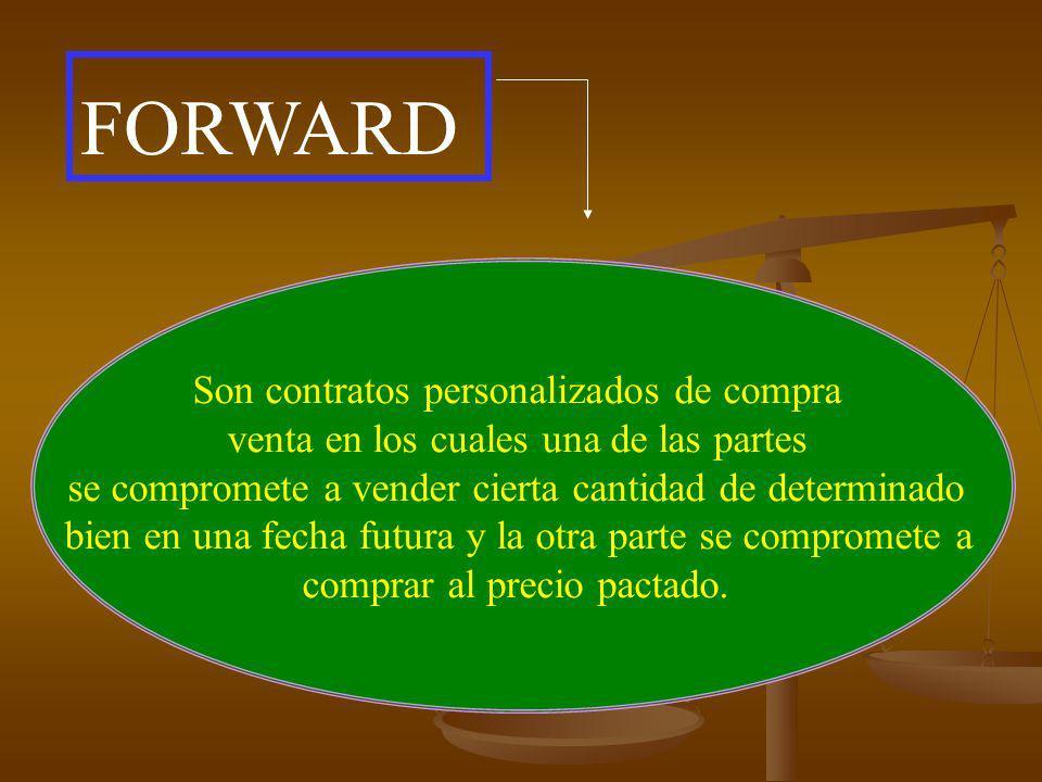 FORWARD Son contratos personalizados de compra venta en los cuales una de las partes se compromete a vender cierta cantidad de determinado bien en una