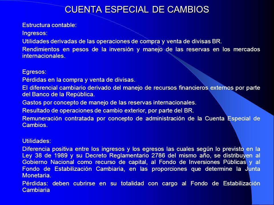 CUENTA ESPECIAL DE CAMBIOS Estructura contable: Ingresos: Utilidades derivadas de las operaciones de compra y venta de divisas BR. Rendimientos en pes