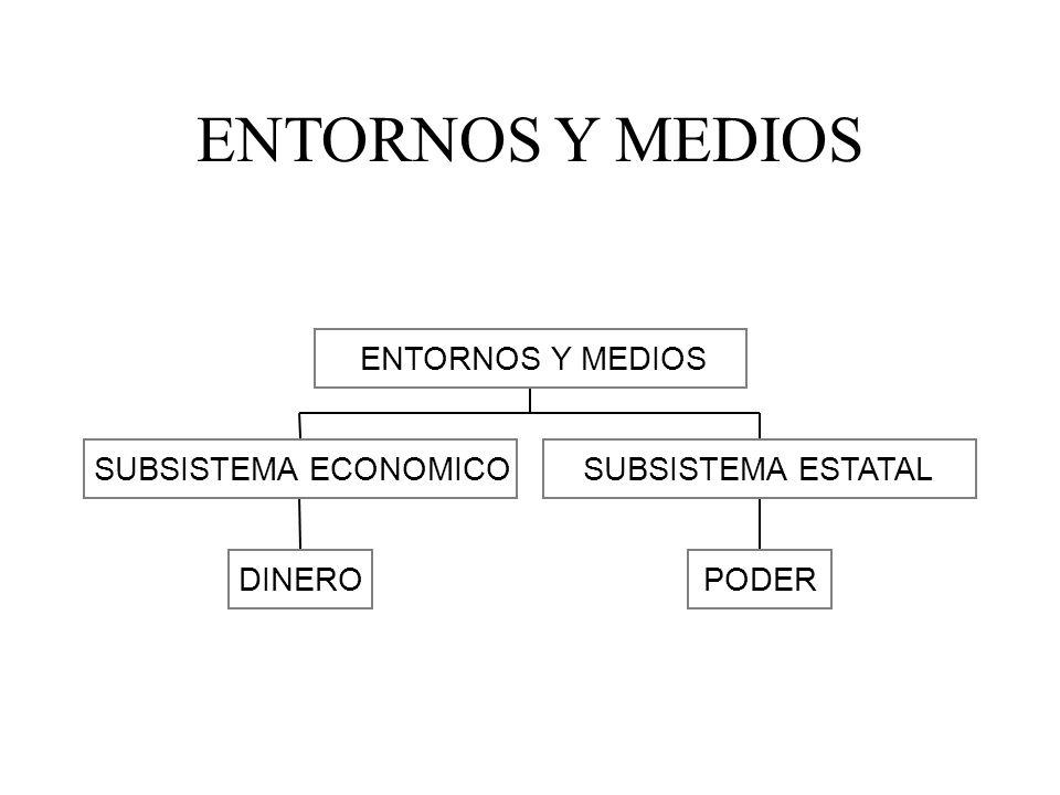 ESFERAS VIDA PRIVADA VIDA PUBLICA Y DE LA OPINION ESFERAS