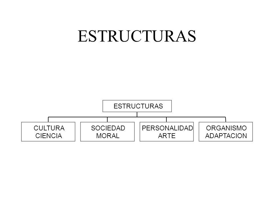 ENTORNOS Y MEDIOS DINERO SUBSISTEMA ECONOMICO PODER SUBSISTEMA ESTATAL ENTORNOS Y MEDIOS
