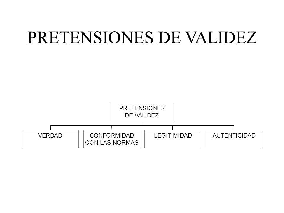 AMBITOS DE ACCION COGNITIVO INSTRUMENTAL PRACTICO MORAL ESTETICO EXPRESIVO AMBITOS DE ACCION