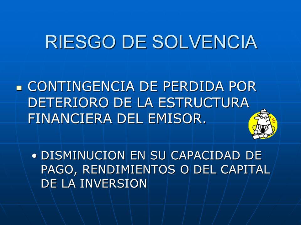RIESGO DE SOLVENCIA CONTINGENCIA DE PERDIDA POR DETERIORO DE LA ESTRUCTURA FINANCIERA DEL EMISOR. CONTINGENCIA DE PERDIDA POR DETERIORO DE LA ESTRUCTU