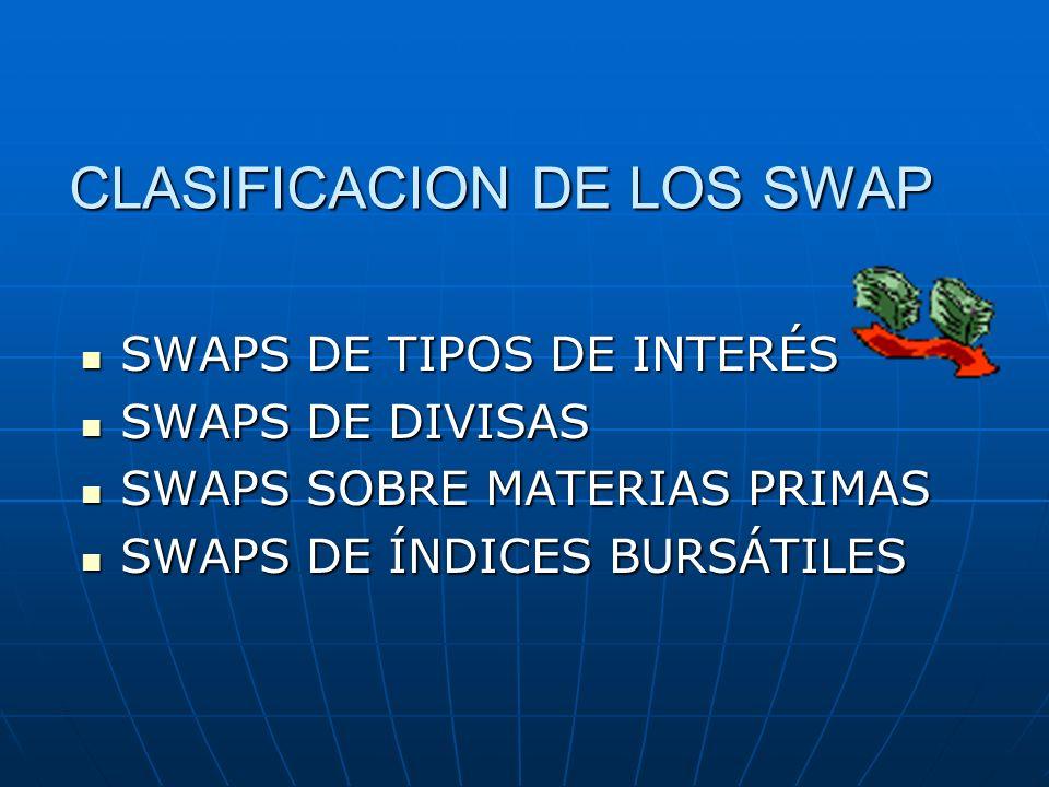 CLASIFICACION DE LOS SWAP SWAPS DE TIPOS DE INTERÉS SWAPS DE TIPOS DE INTERÉS SWAPS DE DIVISAS SWAPS DE DIVISAS SWAPS SOBRE MATERIAS PRIMAS SWAPS SOBR