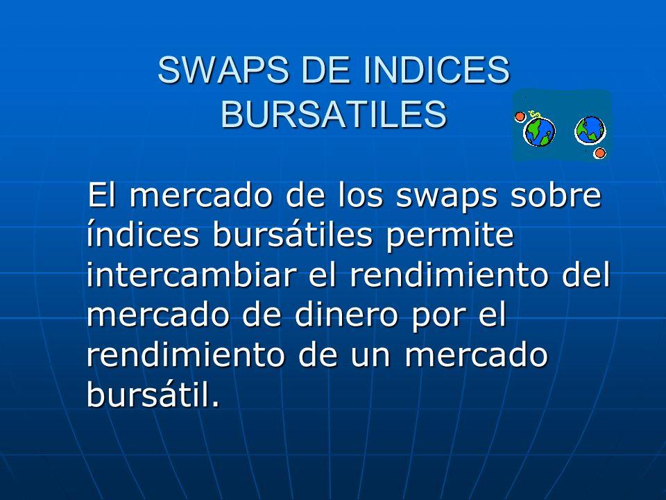 SWAPS DE INDICES BURSATILES El mercado de los swaps sobre índices bursátiles permite intercambiar el rendimiento del mercado de dinero por el rendimie