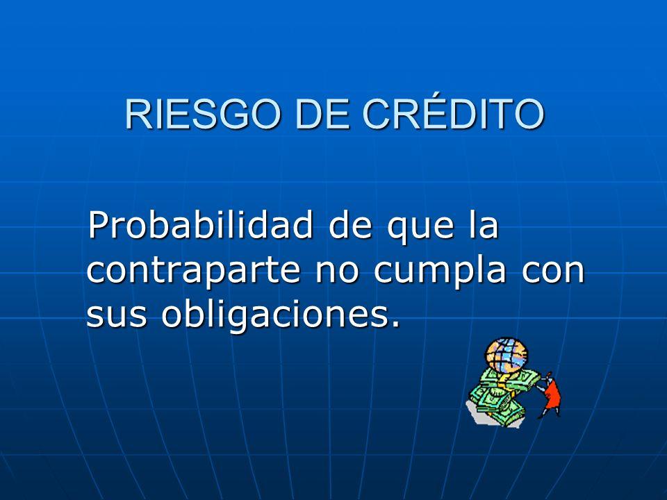 RIESGO DE CRÉDITO Probabilidad de que la contraparte no cumpla con sus obligaciones.