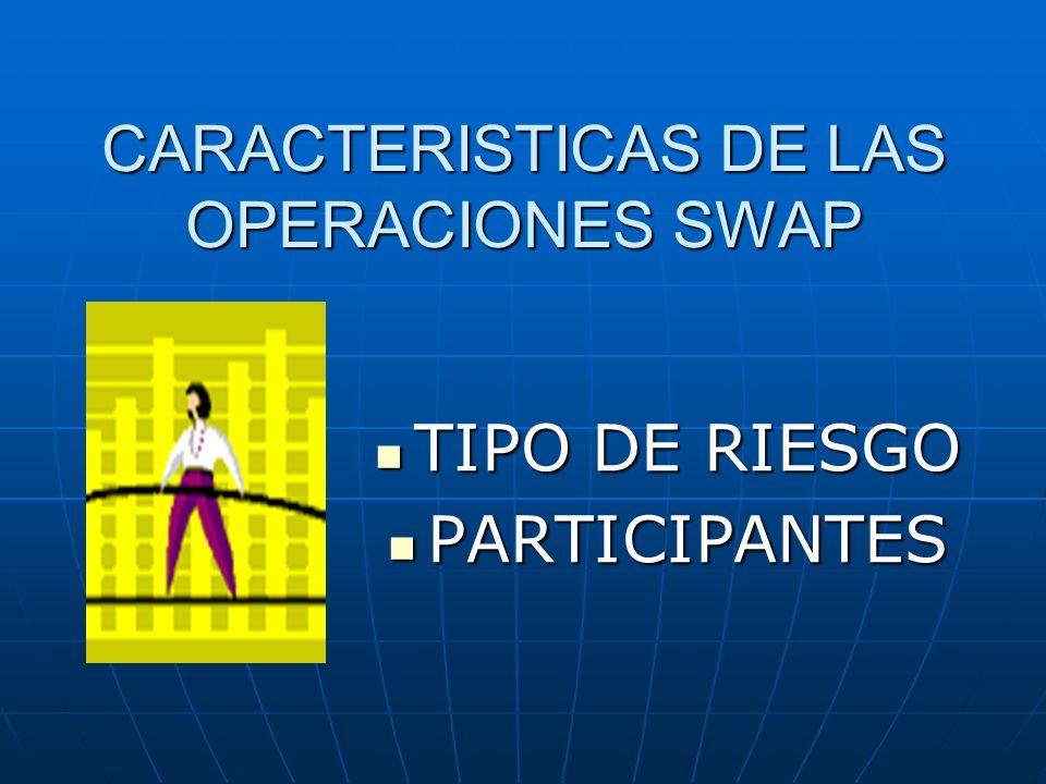 CARACTERISTICAS DE LAS OPERACIONES SWAP TIPO DE RIESGO TIPO DE RIESGO PARTICIPANTES PARTICIPANTES