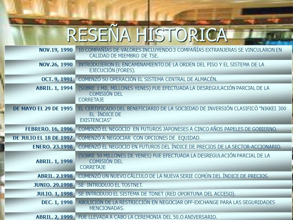 NOV.19, 1990 10 COMPAÑÍAS DE VALORES INCLUYENDO 3 COMPAÑÍAS EXTRANJERAS SE VINCULARON EN CALIDAD DE MIEMBRO DE TSE. NOV.26, 1990 INTRODUJERON EL ENCAM