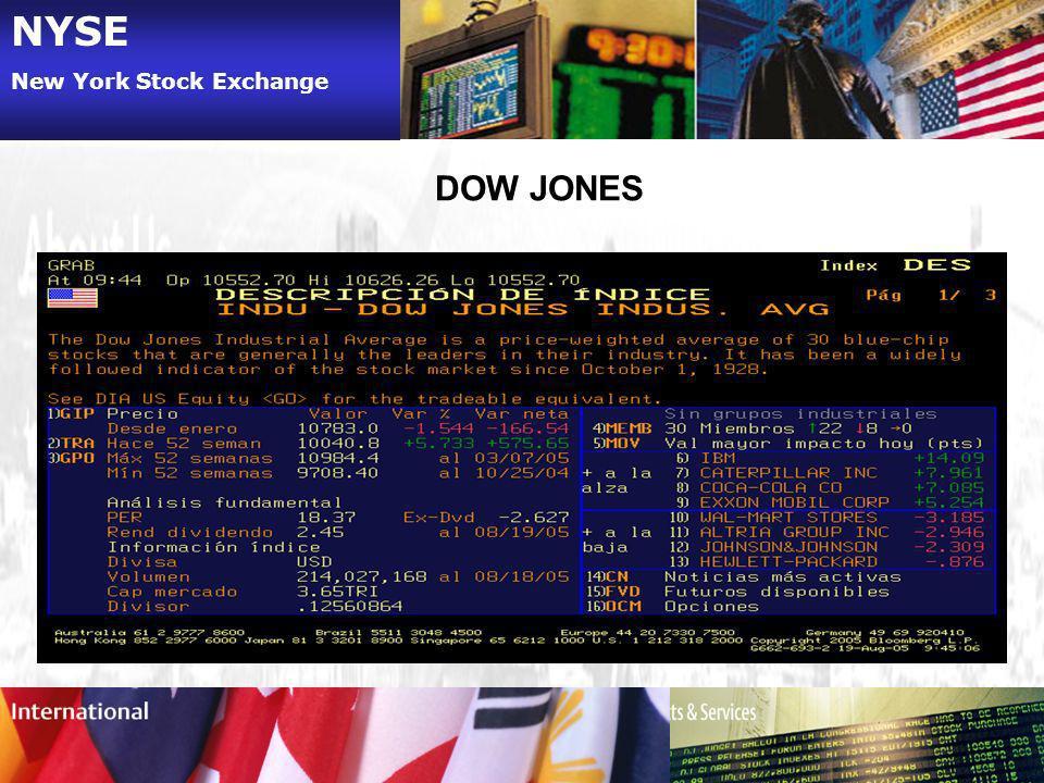 NYSE New York Stock Exchange DOW JONES
