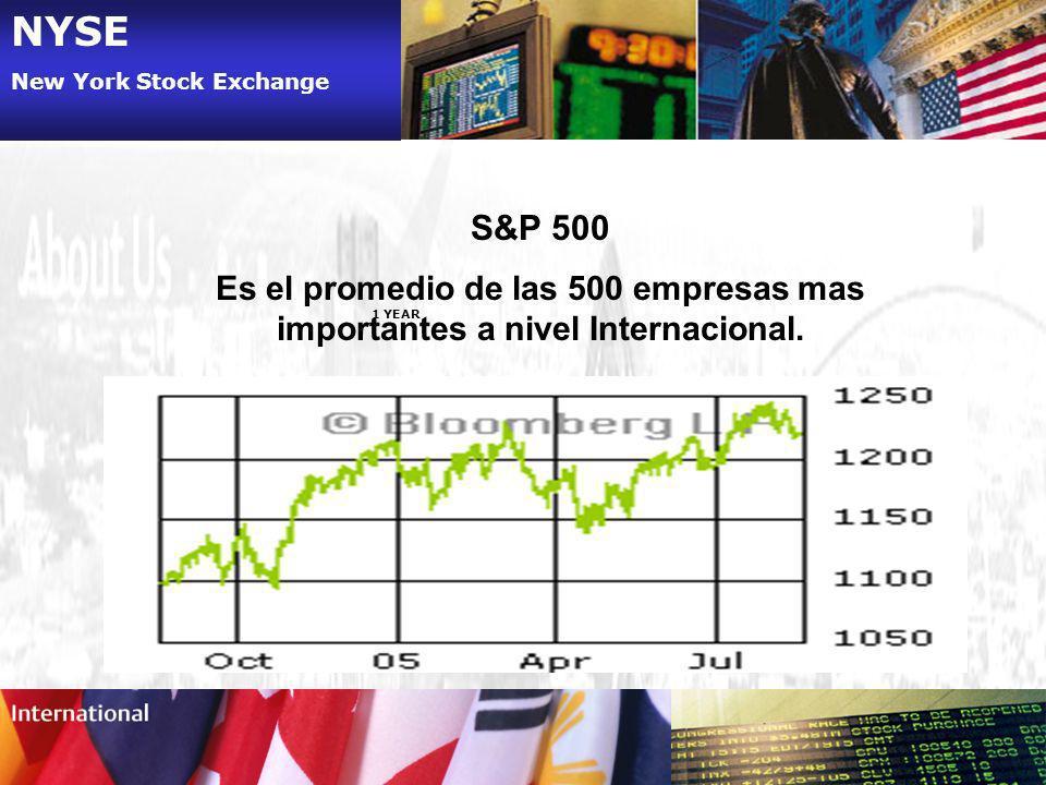 NYSE New York Stock Exchange S&P 500 Es el promedio de las 500 empresas mas importantes a nivel Internacional. 1 YEAR