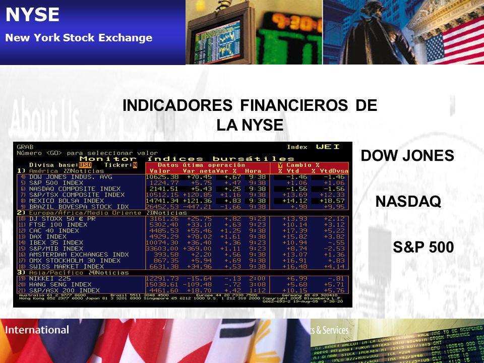 NYSE New York Stock Exchange INDICADORES FINANCIEROS DE LA NYSE DOW JONES NASDAQ S&P 500