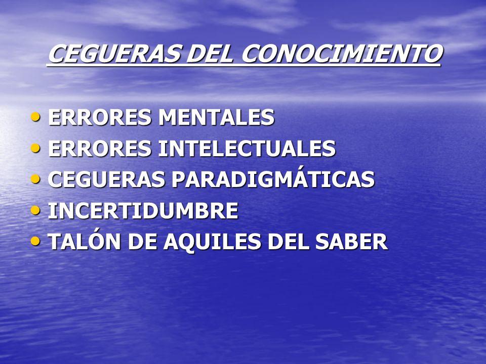 CEGUERAS DEL CONOCIMIENTO ERRORES MENTALES ERRORES MENTALES ERRORES INTELECTUALES ERRORES INTELECTUALES CEGUERAS PARADIGMÁTICAS CEGUERAS PARADIGMÁTICA