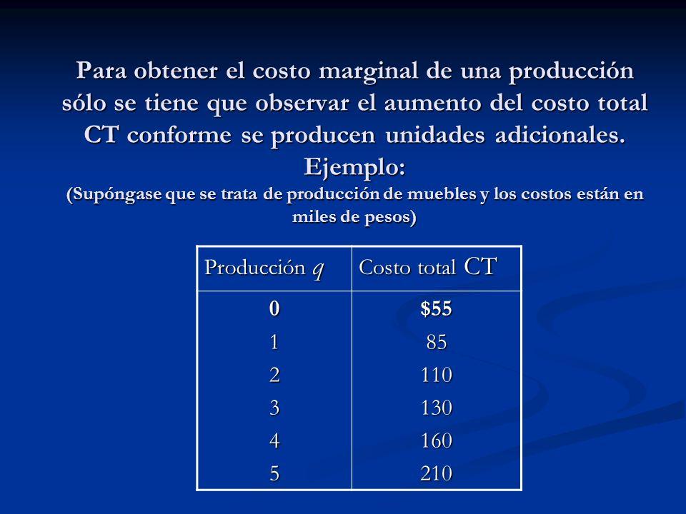 Para obtener el costo marginal de una producción sólo se tiene que observar el aumento del costo total CT conforme se producen unidades adicionales. E