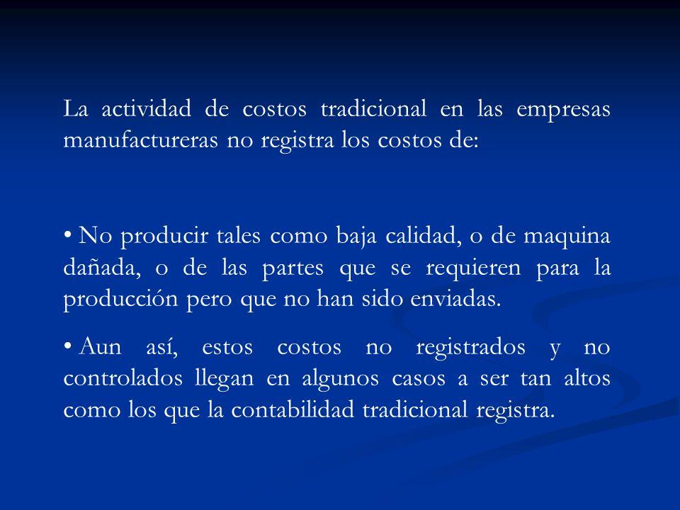 La actividad de costos tradicional en las empresas manufactureras no registra los costos de: No producir tales como baja calidad, o de maquina dañada,