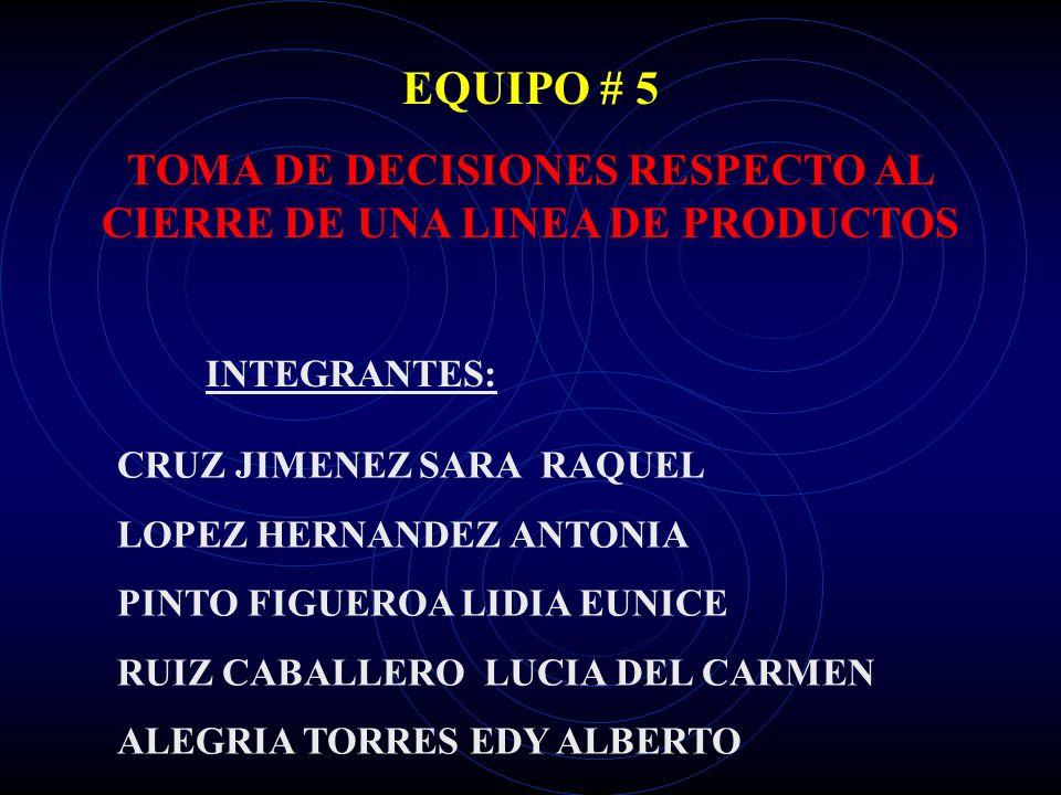 EQUIPO # 5 TOMA DE DECISIONES RESPECTO AL CIERRE DE UNA LINEA DE PRODUCTOS INTEGRANTES: CRUZ JIMENEZ SARA RAQUEL LOPEZ HERNANDEZ ANTONIA PINTO FIGUEROA LIDIA EUNICE RUIZ CABALLERO LUCIA DEL CARMEN ALEGRIA TORRES EDY ALBERTO