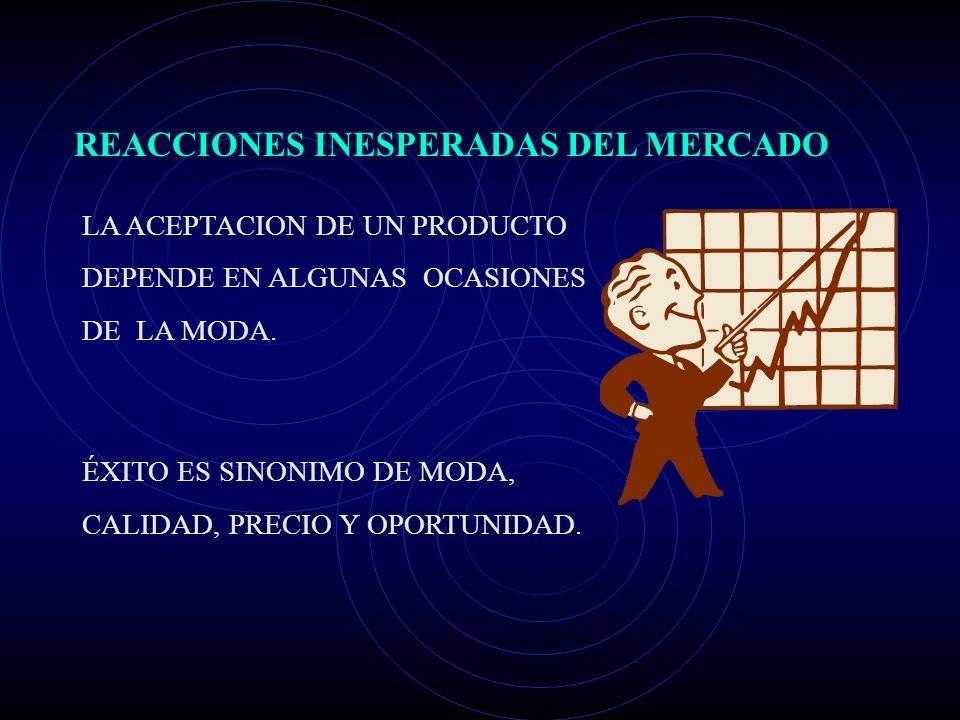 LOS FRACASOS POR MERCADEO: 1.MALA PUBLICIDAD. 2.EMPAQUE Y DIVULGACION POCO ATRACTIVA. 3.INVESTIGACION Y SEGMENTACION MAL REALIZADA. 4.CANALES DE DISTR