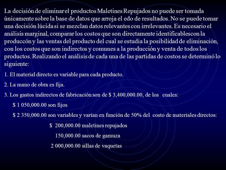 Compañía KU VA KI Estado de Resultados del 10 de enero al 31 de diciembre de 1998 Maletines Repujados $ 2,000,000.00 400,000.00 500,000.00 1,400,000.0