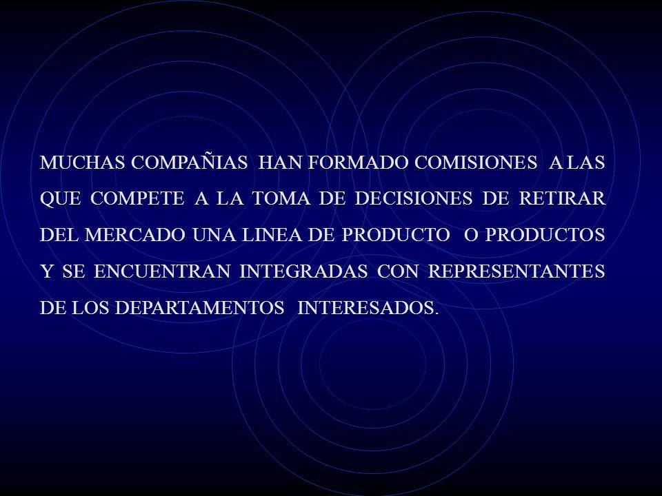 ELIMINACION DE UN PRODUCTO LOS PRODUCTOS RIGEN LOS INGRESOS DE UNA EMPRESA, POR ESO, EN OCASIONES RESULTA NECESARIO ELIMINAR LOS PRODUCTOS NO REDITUABLES, PUES DE NO HACERLO, MERMARIAN LA CAPACIDAD DE APROVECHAR LAS NUEVAS OPORTUNIDADES.