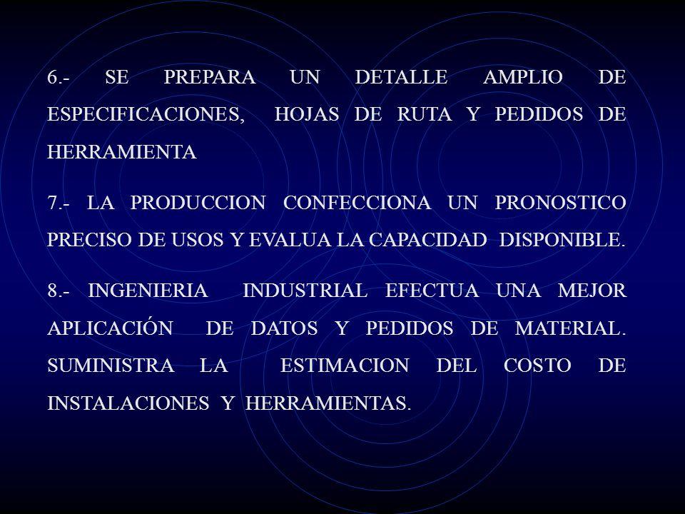 6.- SE PREPARA UN DETALLE AMPLIO DE ESPECIFICACIONES, HOJAS DE RUTA Y PEDIDOS DE HERRAMIENTA 7.- LA PRODUCCION CONFECCIONA UN PRONOSTICO PRECISO DE USOS Y EVALUA LA CAPACIDAD DISPONIBLE.