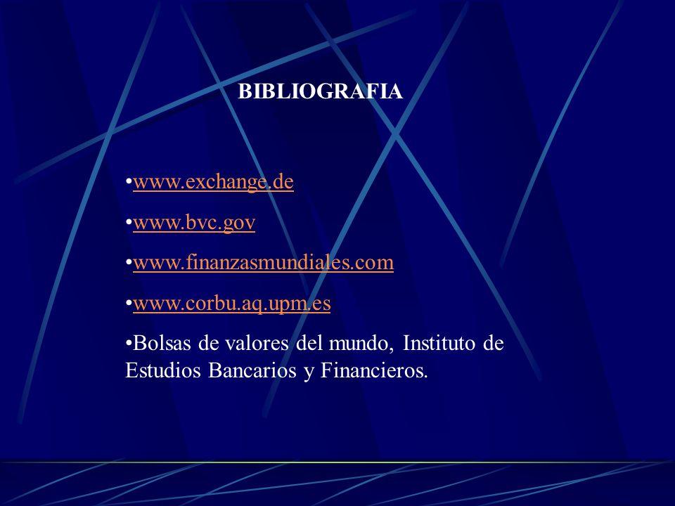 BIBLIOGRAFIA www.exchange.de www.bvc.gov www.finanzasmundiales.com www.corbu.aq.upm.es Bolsas de valores del mundo, Instituto de Estudios Bancarios y
