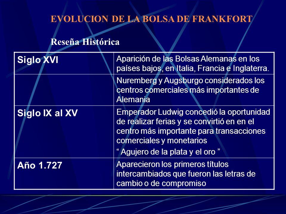 EVOLUCION DE LA BOLSA DE FRANKFORT Reseña Histórica Siglo XVI Aparición de las Bolsas Alemanas en los países bajos, en Italia, Francia e Inglaterra. N