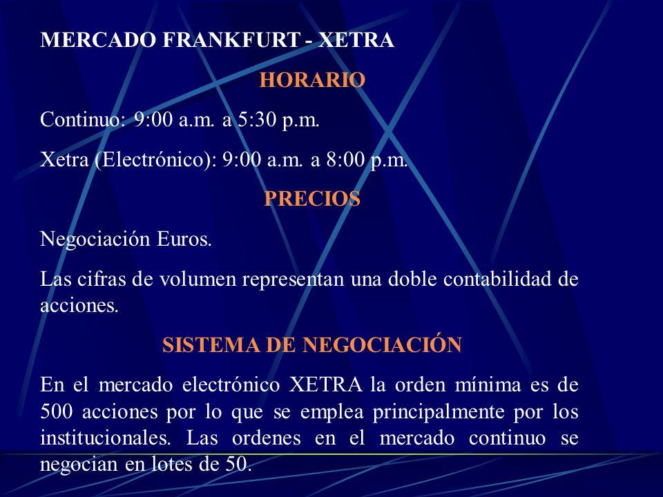 MERCADO FRANKFURT - XETRA HORARIO Continuo: 9:00 a.m. a 5:30 p.m. Xetra (Electrónico): 9:00 a.m. a 8:00 p.m. PRECIOS Negociación Euros. Las cifras de