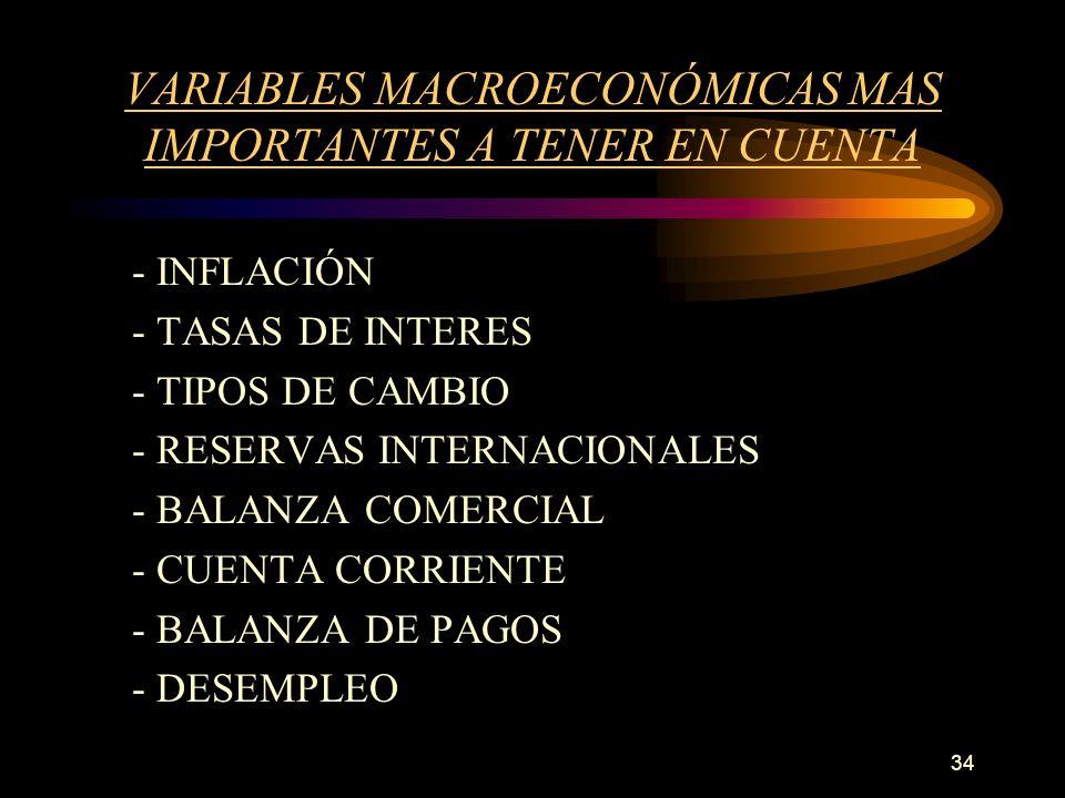34 VARIABLES MACROECONÓMICAS MAS IMPORTANTES A TENER EN CUENTA - INFLACIÓN - TASAS DE INTERES - TIPOS DE CAMBIO - RESERVAS INTERNACIONALES - BALANZA C