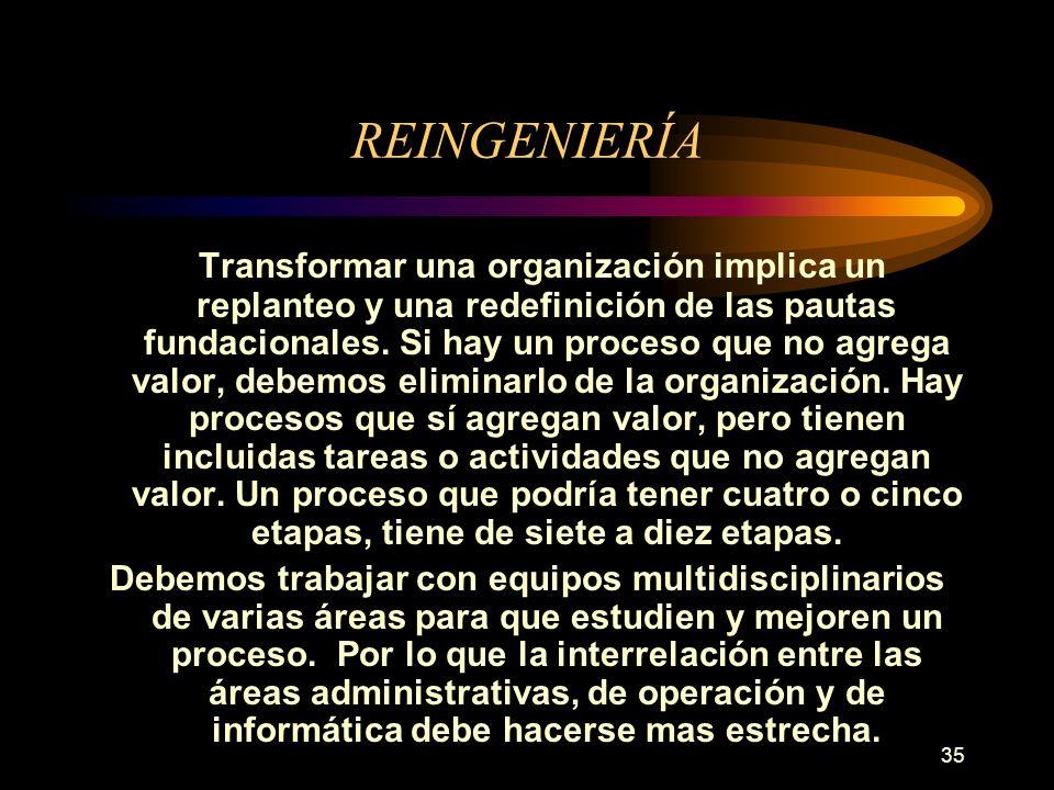35 REINGENIERÍA Transformar una organización implica un replanteo y una redefinición de las pautas fundacionales. Si hay un proceso que no agrega valo