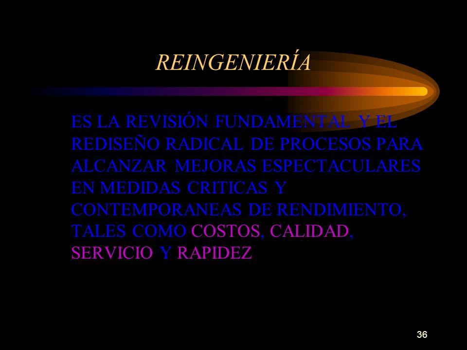 36 REINGENIERÍA ES LA REVISIÓN FUNDAMENTAL Y EL REDISEÑO RADICAL DE PROCESOS PARA ALCANZAR MEJORAS ESPECTACULARES EN MEDIDAS CRITICAS Y CONTEMPORANEAS