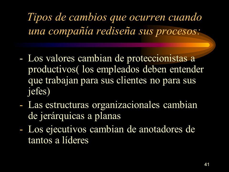 41 Tipos de cambios que ocurren cuando una compañía rediseña sus procesos: - Los valores cambian de proteccionistas a productivos( los empleados deben